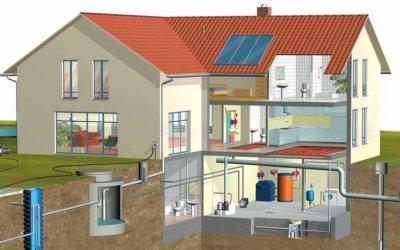 Подбор насоса для дачи в зависимости от источника энергии