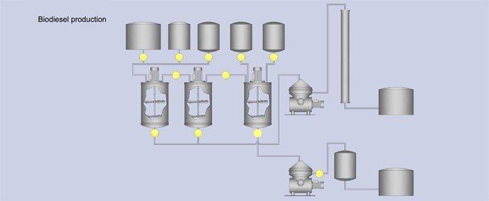 Биодизельное топливо