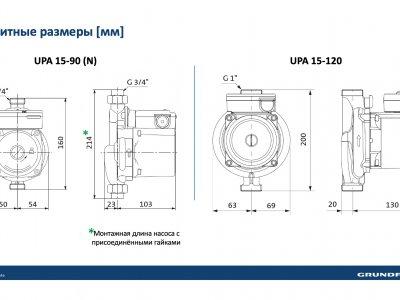Габаритные размеры UPA 15-90 (N), UPA 15-120