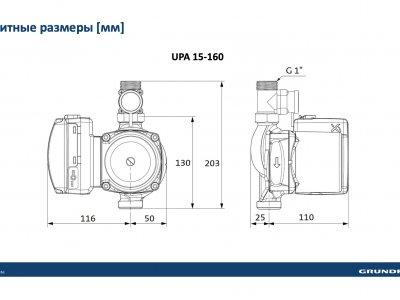 Габаритные размеры UPA 15-160