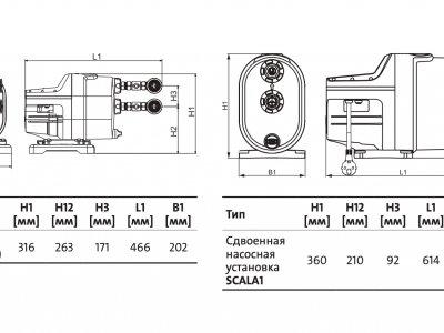 Габаритный чертеж насосной установки Grundfos SCALA1